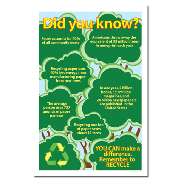 the importance of recycling to make a difference in the environment We reviewed 41 studies of the environmental impact of textile reuse  reuse  leads to greater environmental benefits compared to recycling.