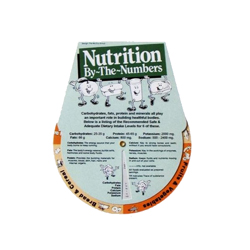 AI-3edu-Nutrition Info Wheel