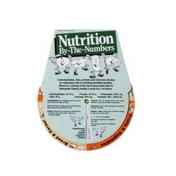AI-3edu-Nutrition Info Wheel