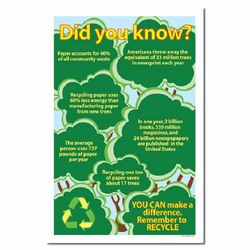 rp149 - Recycling Poster, Recycling placard, recycling sign, recycling memo, recycling post, recycling image, recycling message