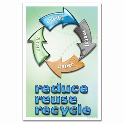 rp408 - Recycling Poster, Recycling placard, recycling sign, recycling memo, recycling post, recycling image, recycling message