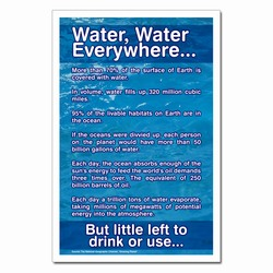 wp381- Water Conservation Poster, Water quality poster, water conservation placard, water conservation sign, water quality sign, water conservation awareness
